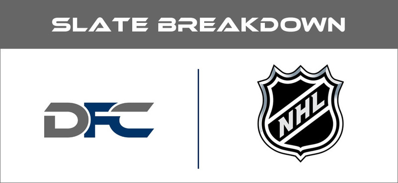 NHL Slate Breakdown: 4-27-16