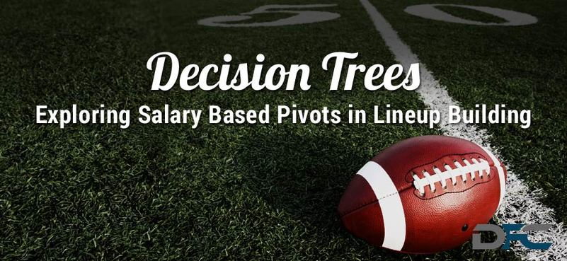 Decision Trees in Lineup Building: NFL Week 1