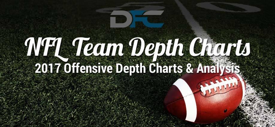 2017 Nfl Team Depth Charts 2017 Nfl Depth Charts