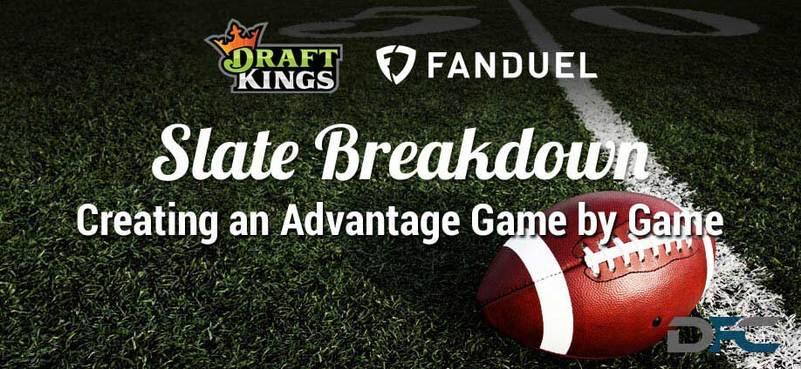 NFL Week 15 Slate Breakdown