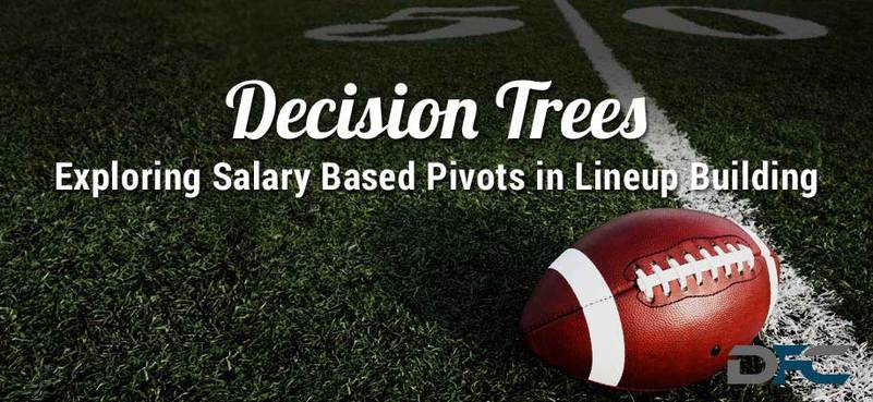 Decision Trees in Lineup Building: NFL Week 16