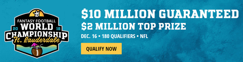 Draftkings Fantasy Football World Championship
