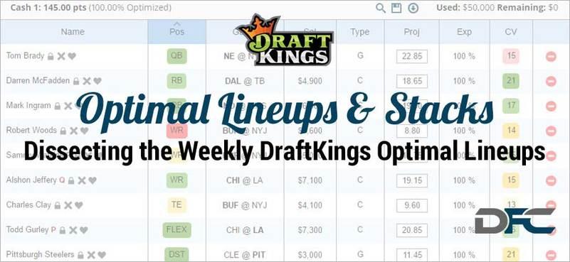 NFL Week 2: DraftKings Optimal Lineups & Stacks