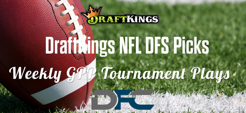 DraftKings Showdown Strategy: Super Bowl 55 (2/7/21)