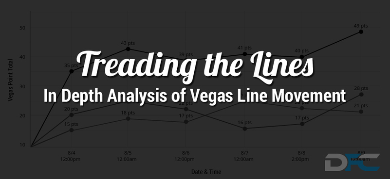 Treading The Lines: Week 2