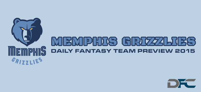Memphis Grizzlies Fantasy Team Preview