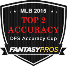 MLB 2015 - Top 2 Accuracy - DFS Accuracy Cup
