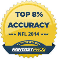 Top 8% Accuracy - NFL 2014